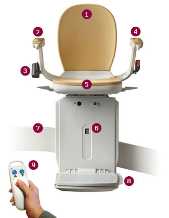 Los angeles ca stairlifts